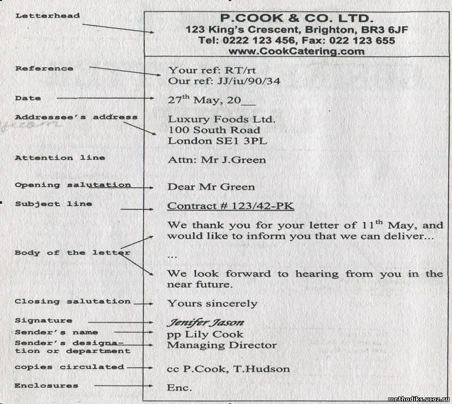 Пример делового письма